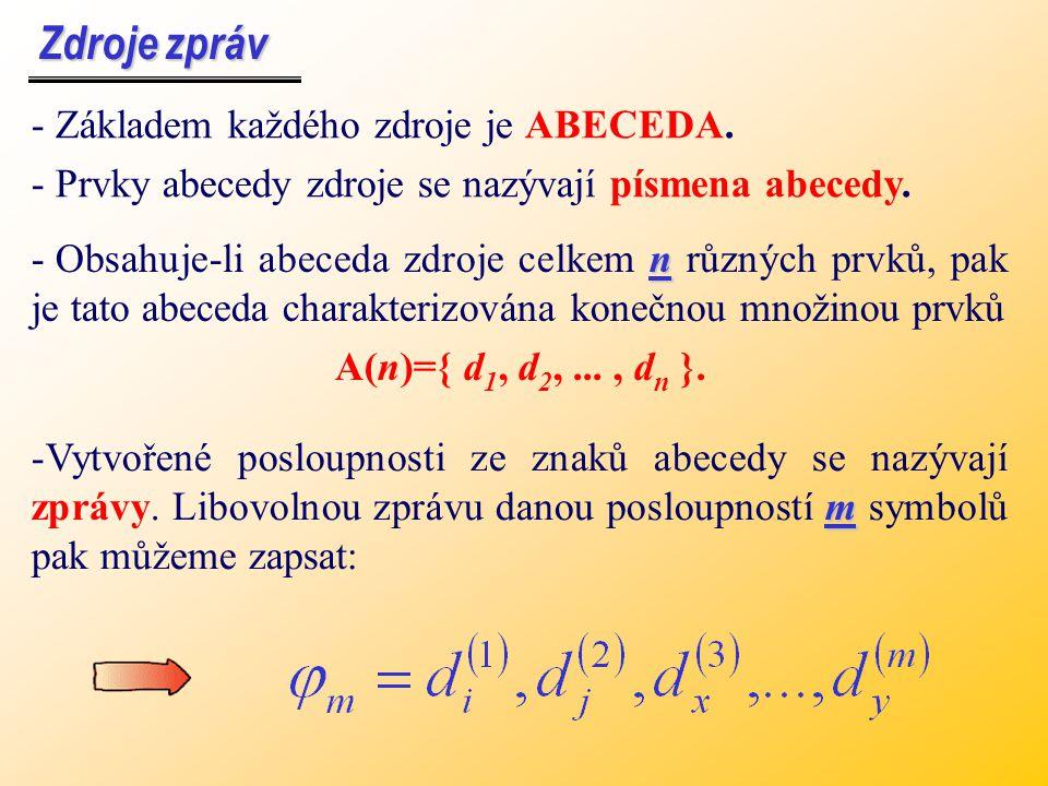 Zdroje zpráv - Základem každého zdroje je ABECEDA.