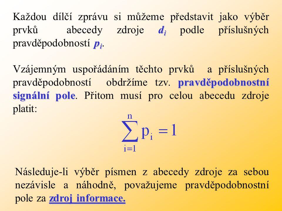 Každou dílčí zprávu si můžeme představit jako výběr prvků abecedy zdroje di podle příslušných pravděpodobností pi.