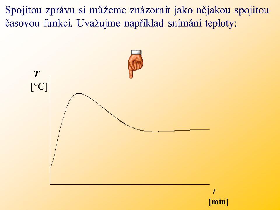 Spojitou zprávu si můžeme znázornit jako nějakou spojitou časovou funkci. Uvažujme například snímání teploty:
