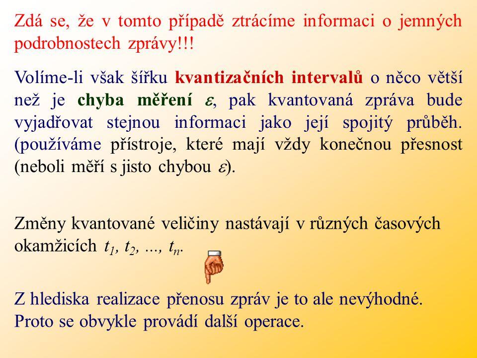 Zdá se, že v tomto případě ztrácíme informaci o jemných podrobnostech zprávy!!!