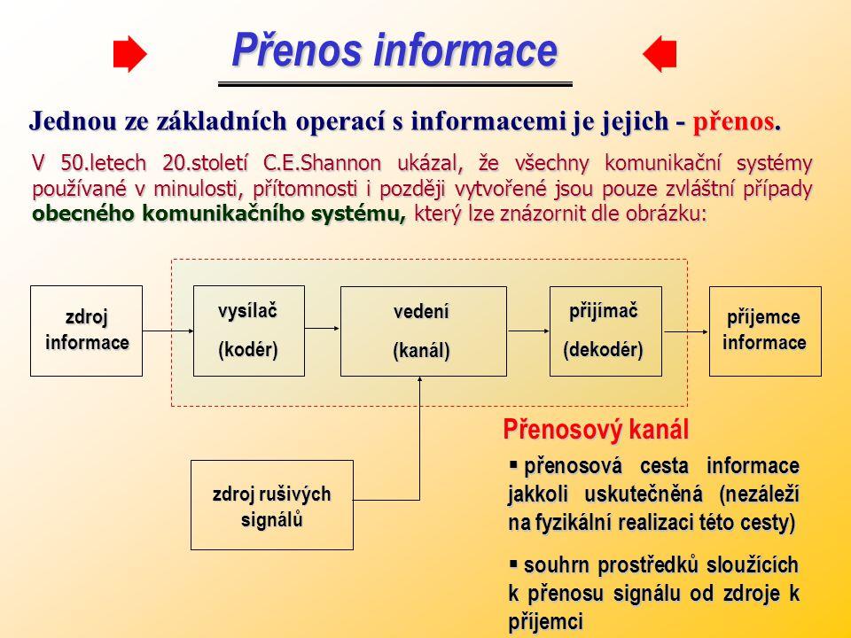 Přenos informace Jednou ze základních operací s informacemi je jejich - přenos.