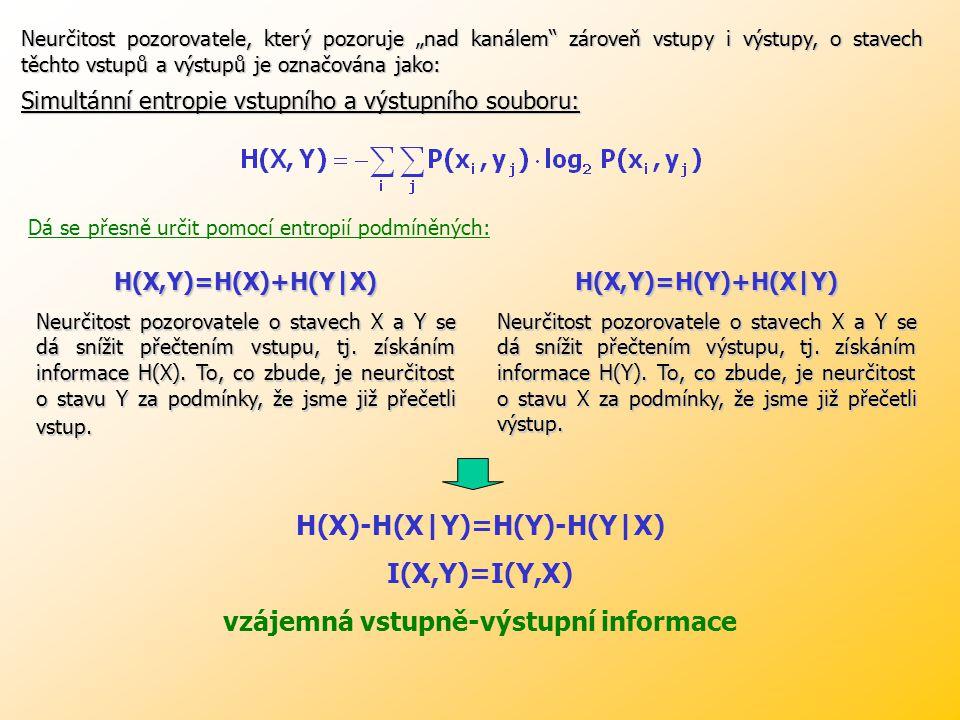 H(X)-H(X|Y)=H(Y)-H(Y|X) vzájemná vstupně-výstupní informace