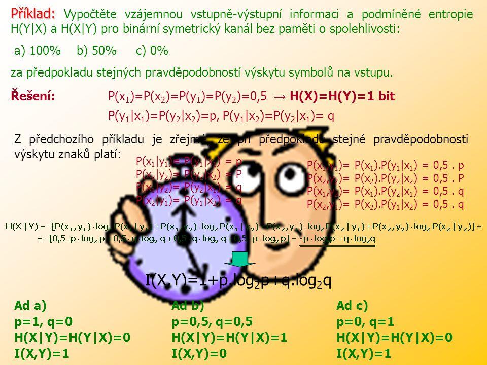 Příklad: Vypočtěte vzájemnou vstupně-výstupní informaci a podmíněné entropie H(Y|X) a H(X|Y) pro binární symetrický kanál bez paměti o spolehlivosti: