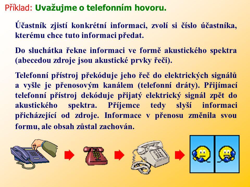 Příklad: Uvažujme o telefonním hovoru.