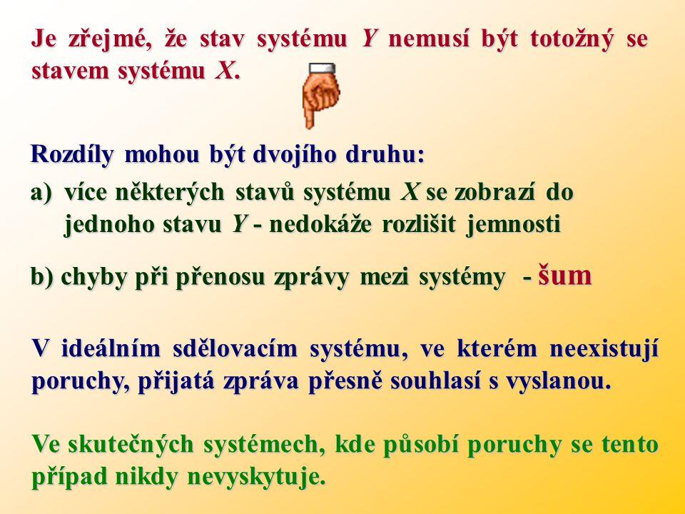 Je zřejmé, že stav systému Y nemusí být totožný se stavem systému X.
