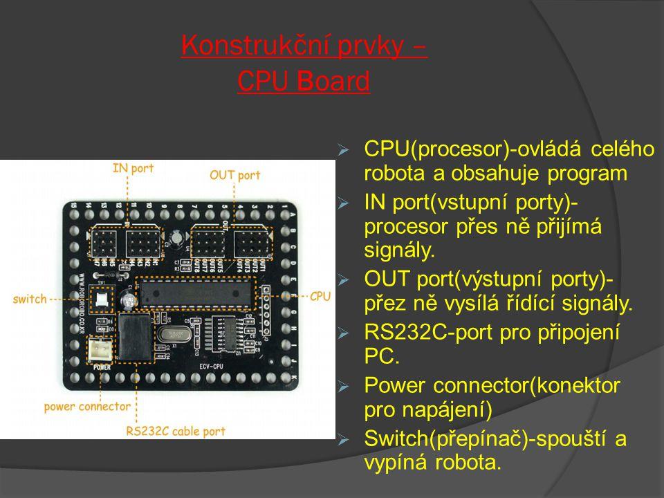 Konstrukční prvky – CPU Board