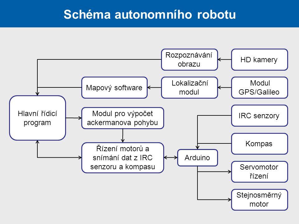 Schéma autonomního robotu