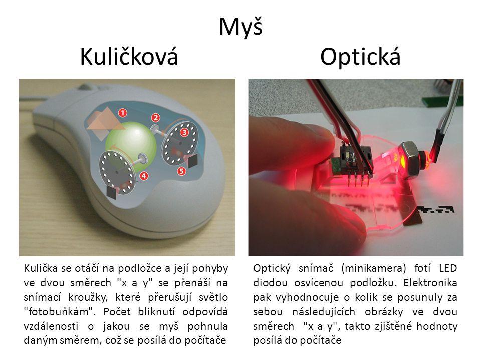 Myš Kuličková Optická.