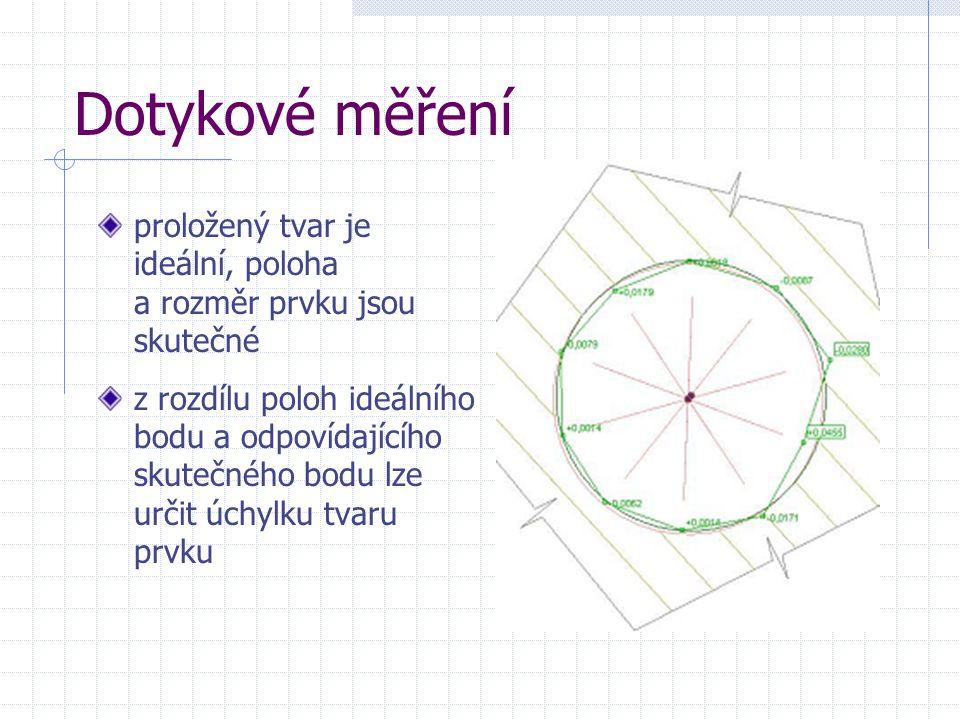 Dotykové měření proložený tvar je ideální, poloha a rozměr prvku jsou skutečné.