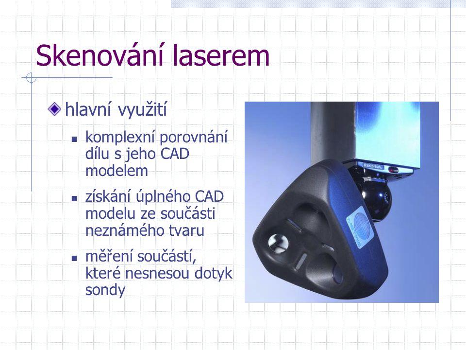 Skenování laserem hlavní využití