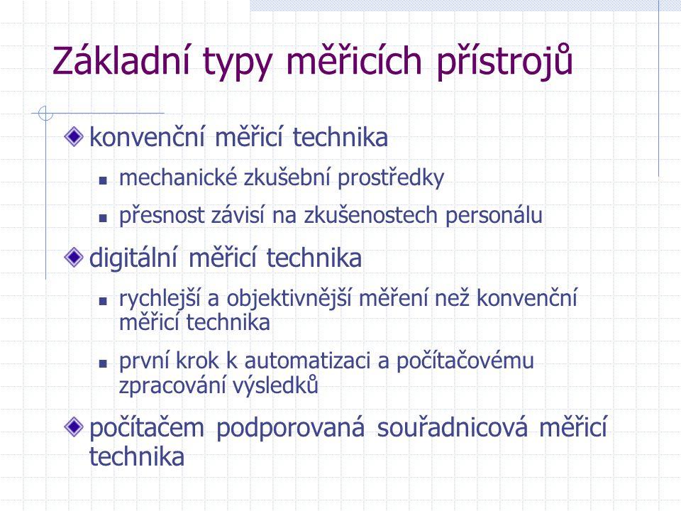 Základní typy měřicích přístrojů