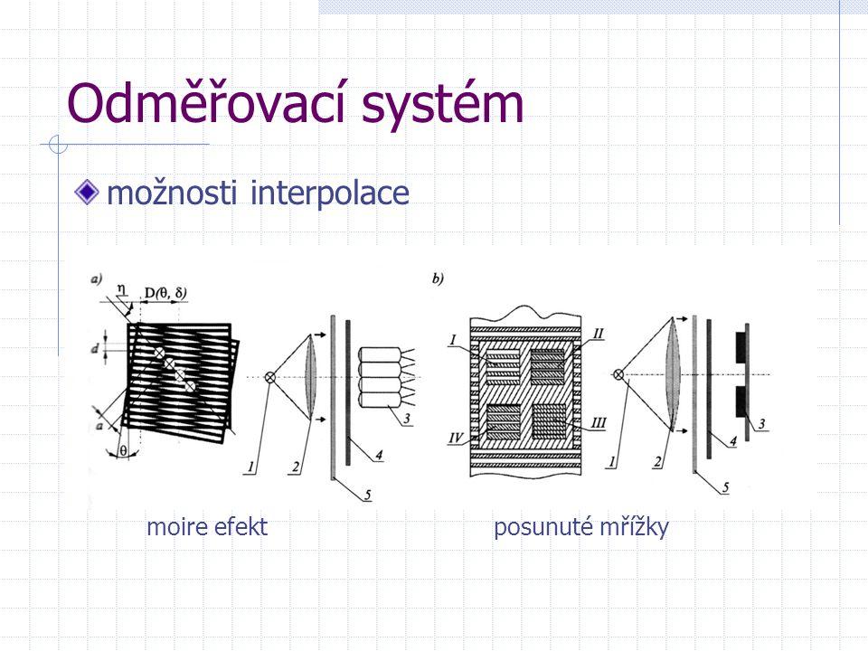 Odměřovací systém možnosti interpolace moire efekt posunuté mřížky