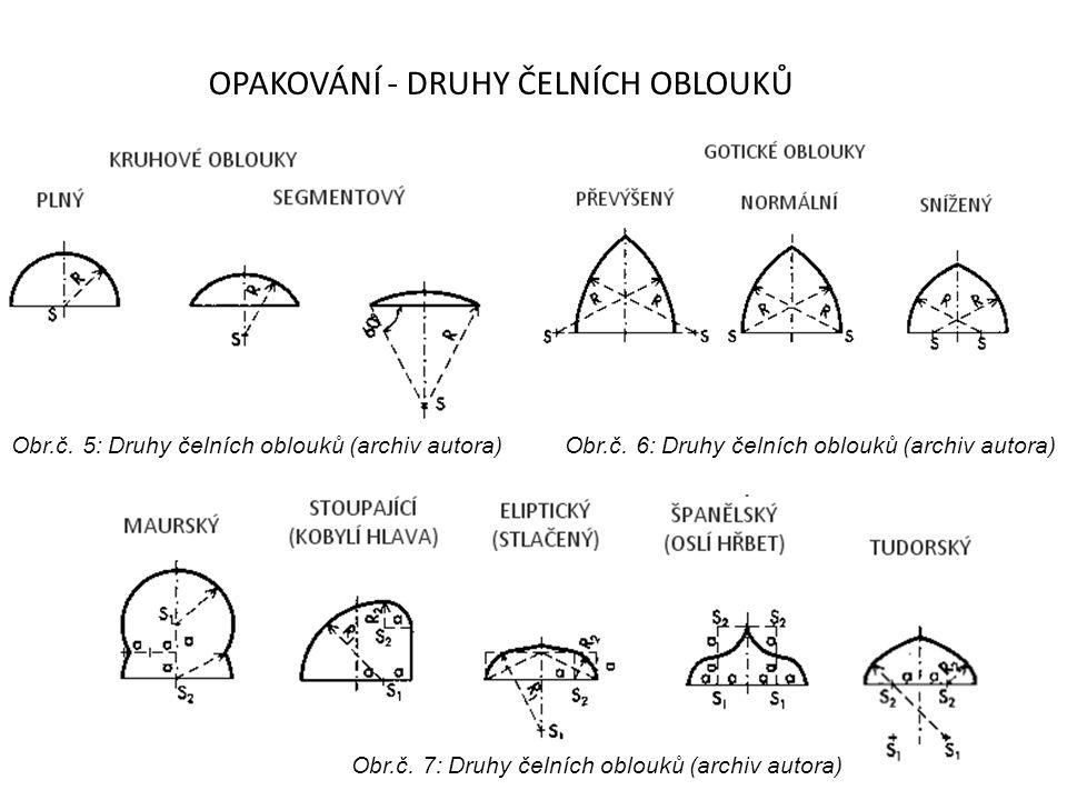 OPAKOVÁNÍ - druhy čelních oblouků