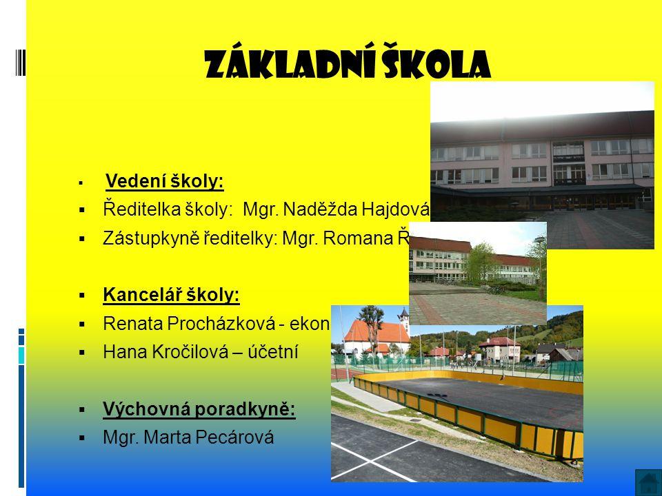 Základní škola Ředitelka školy: Mgr. Naděžda Hajdová