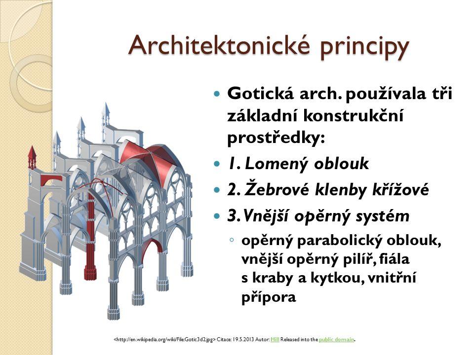 Architektonické principy
