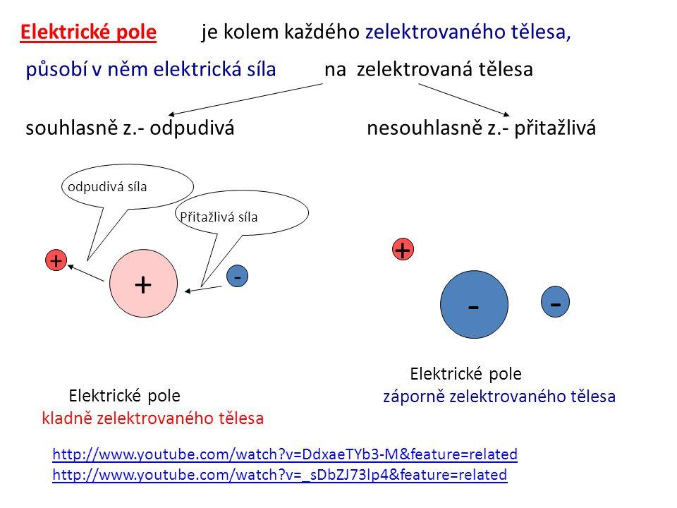 - - + + + - Elektrické pole je kolem každého zelektrovaného tělesa,