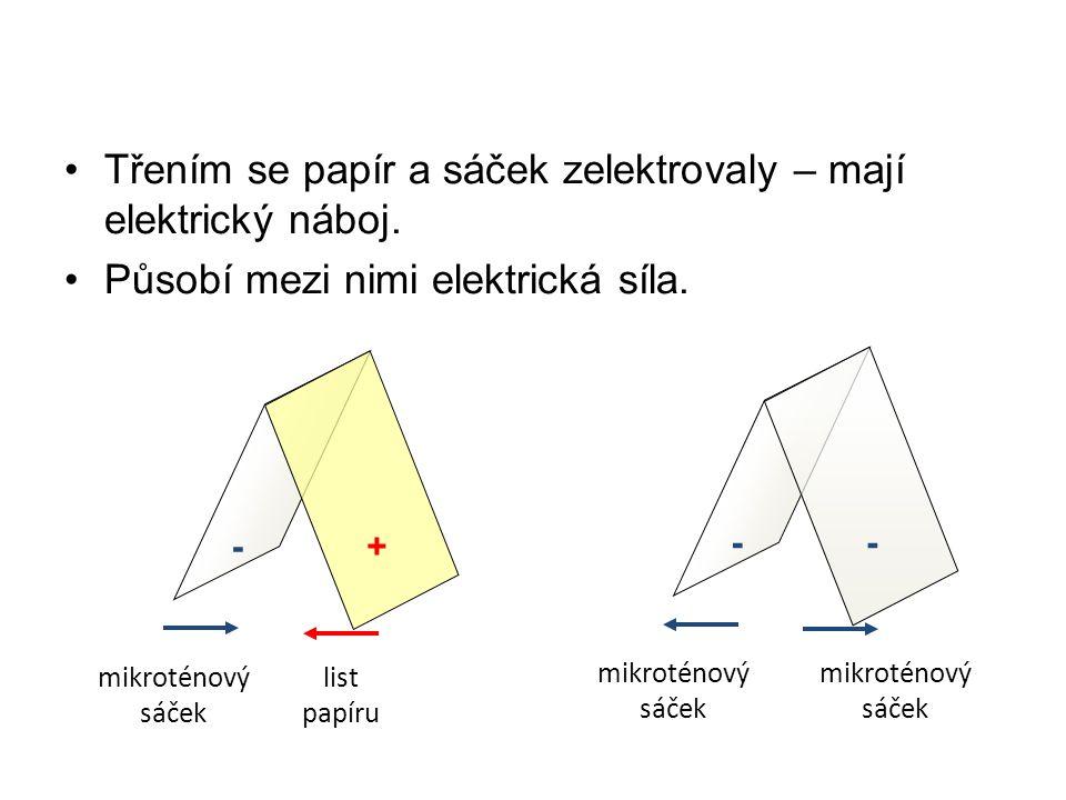 Třením se papír a sáček zelektrovaly – mají elektrický náboj.