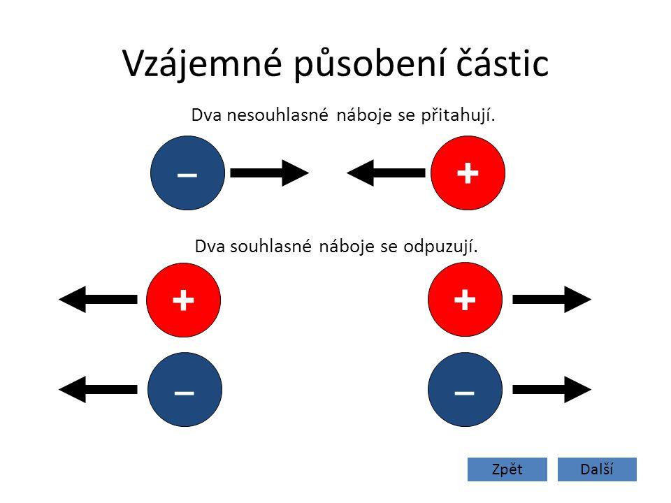Vzájemné působení částic