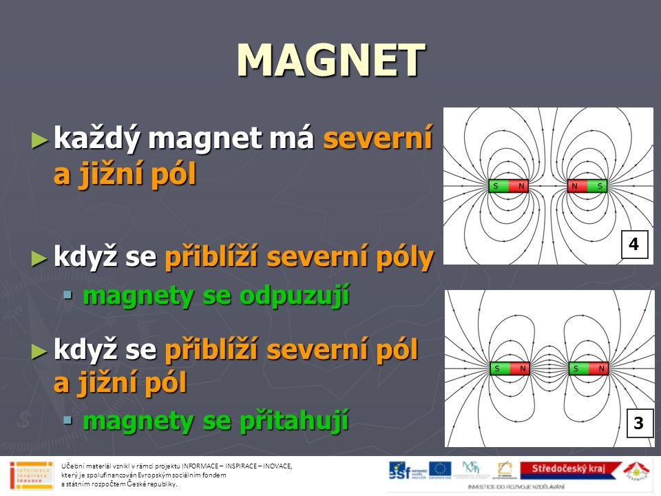 MAGNET každý magnet má severní a jižní pól