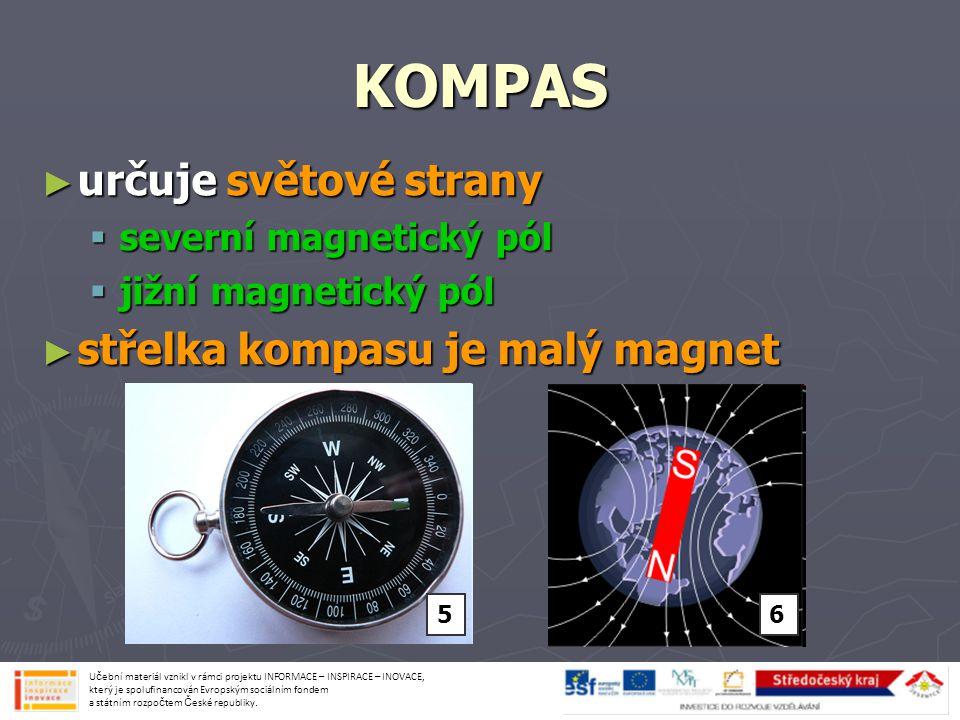 KOMPAS určuje světové strany střelka kompasu je malý magnet