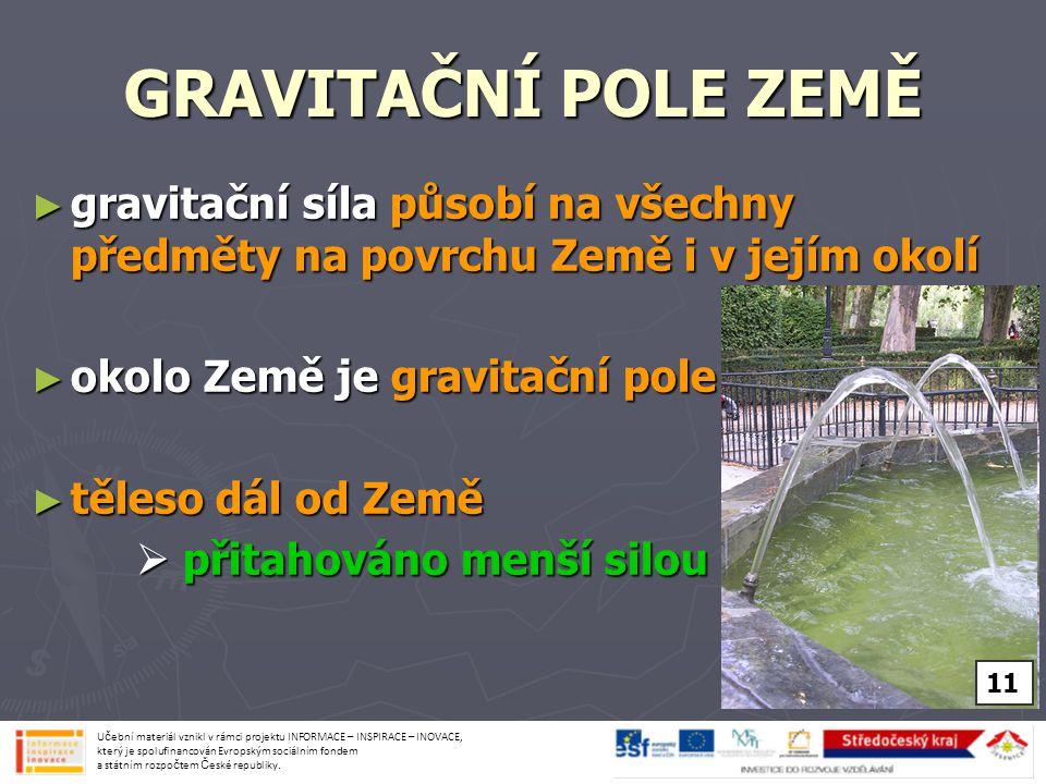 GRAVITAČNÍ POLE ZEMĚ gravitační síla působí na všechny předměty na povrchu Země i v jejím okolí. okolo Země je gravitační pole.