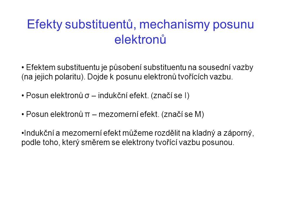 Efekty substituentů, mechanismy posunu elektronů