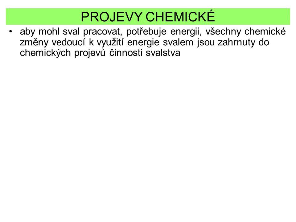 PROJEVY CHEMICKÉ