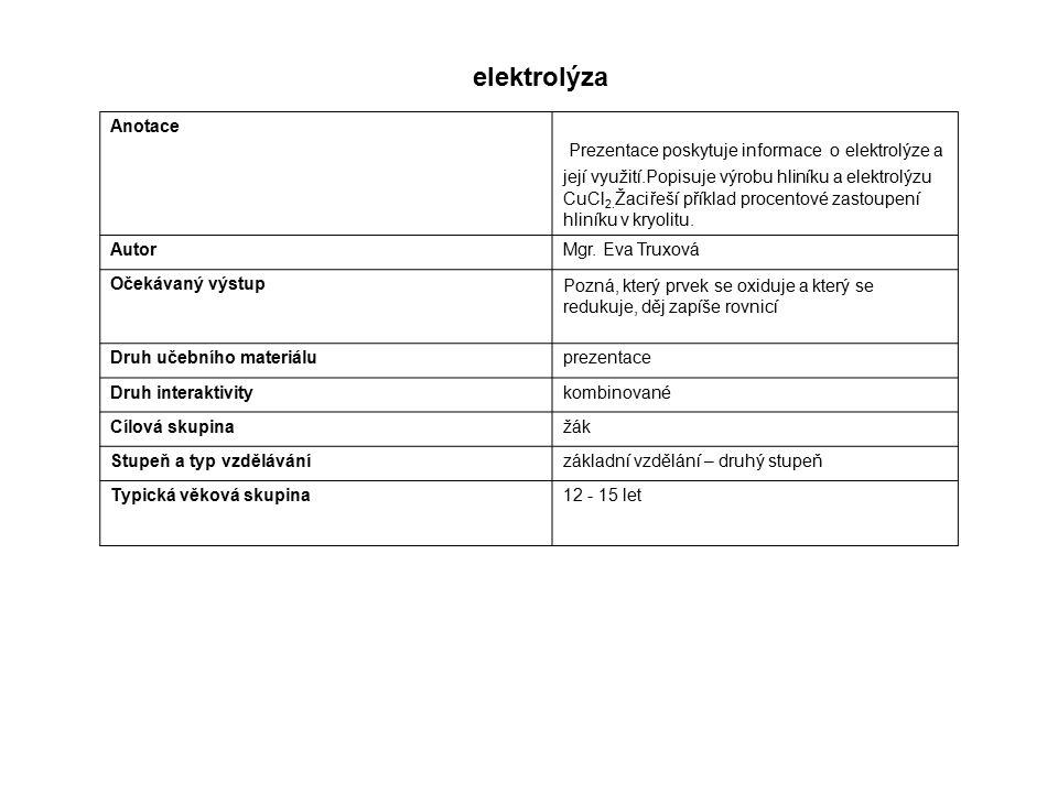 elektrolýza Anotace.