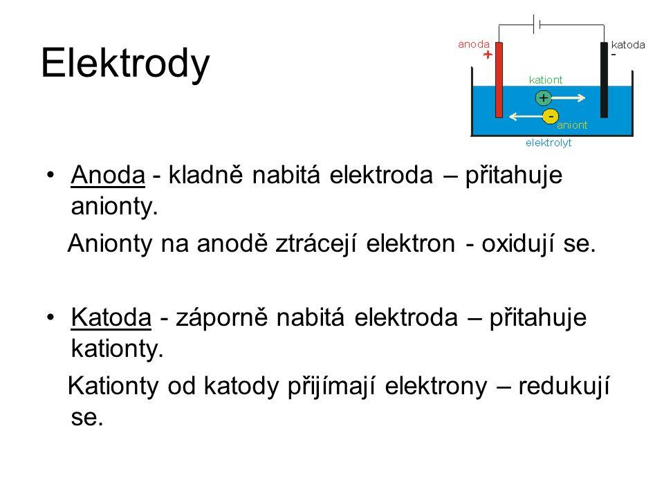 Elektrody Anoda - kladně nabitá elektroda – přitahuje anionty.