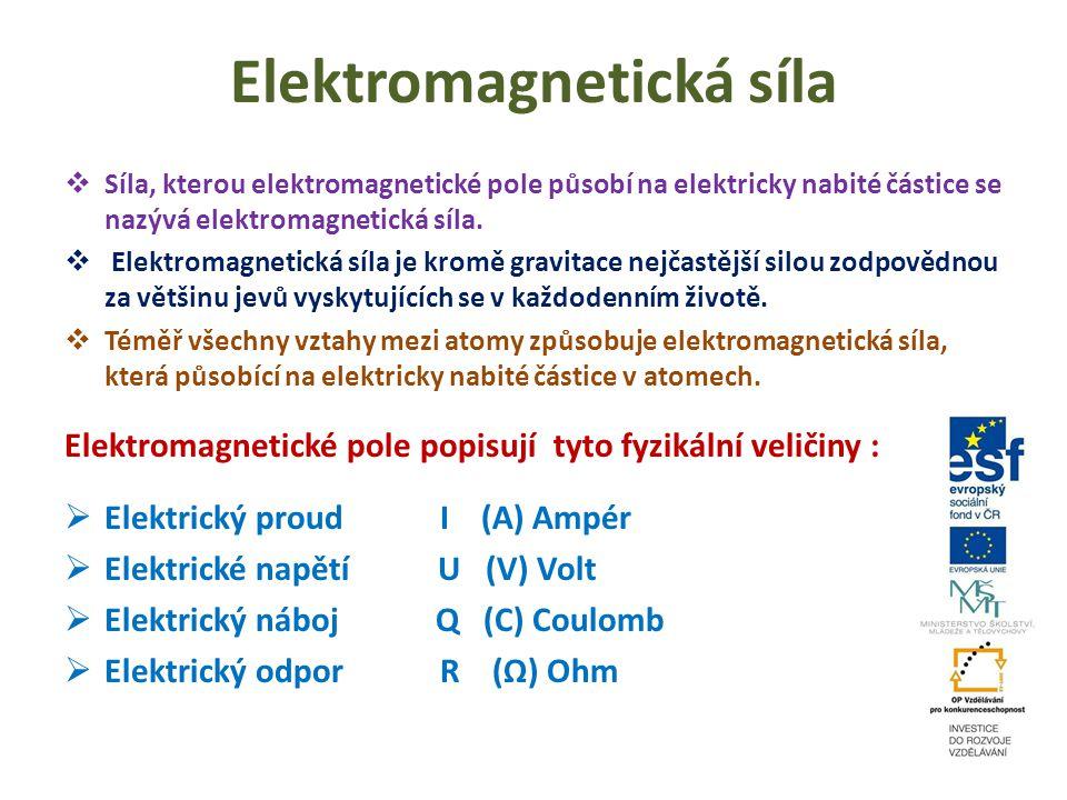 Elektromagnetická síla
