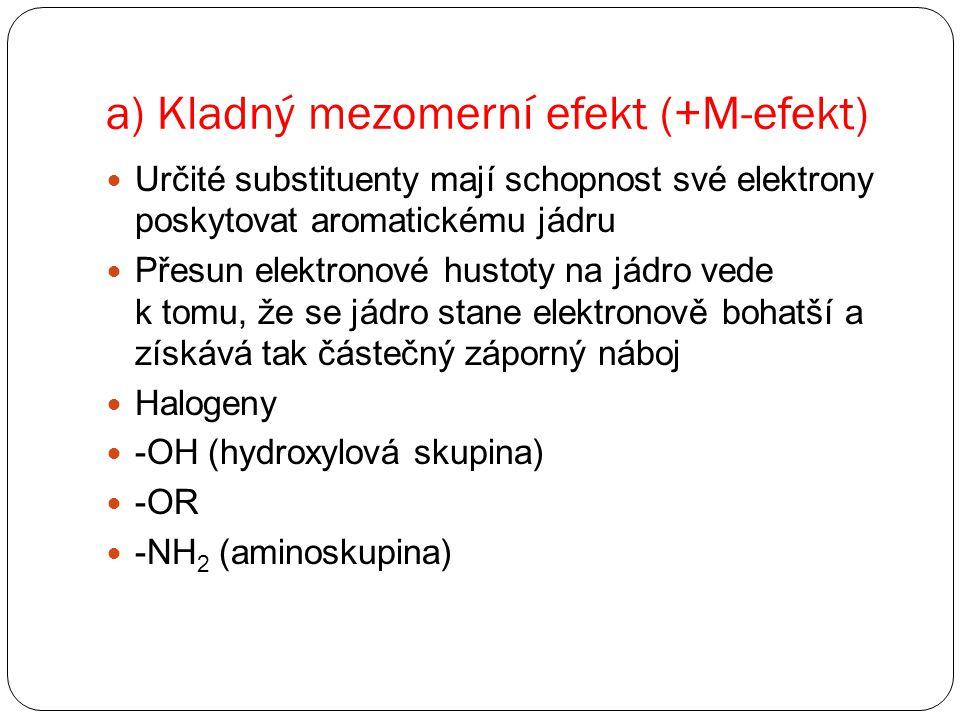 a) Kladný mezomerní efekt (+M-efekt)