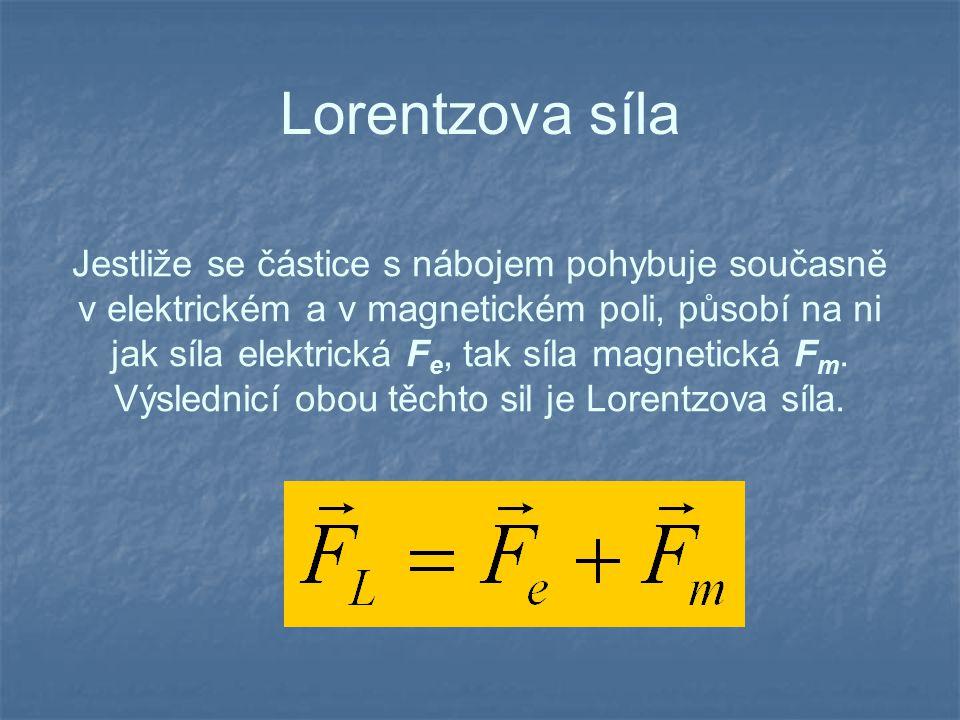 Lorentzova síla