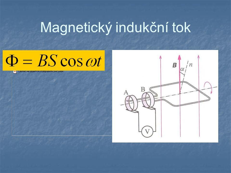 Magnetický indukční tok