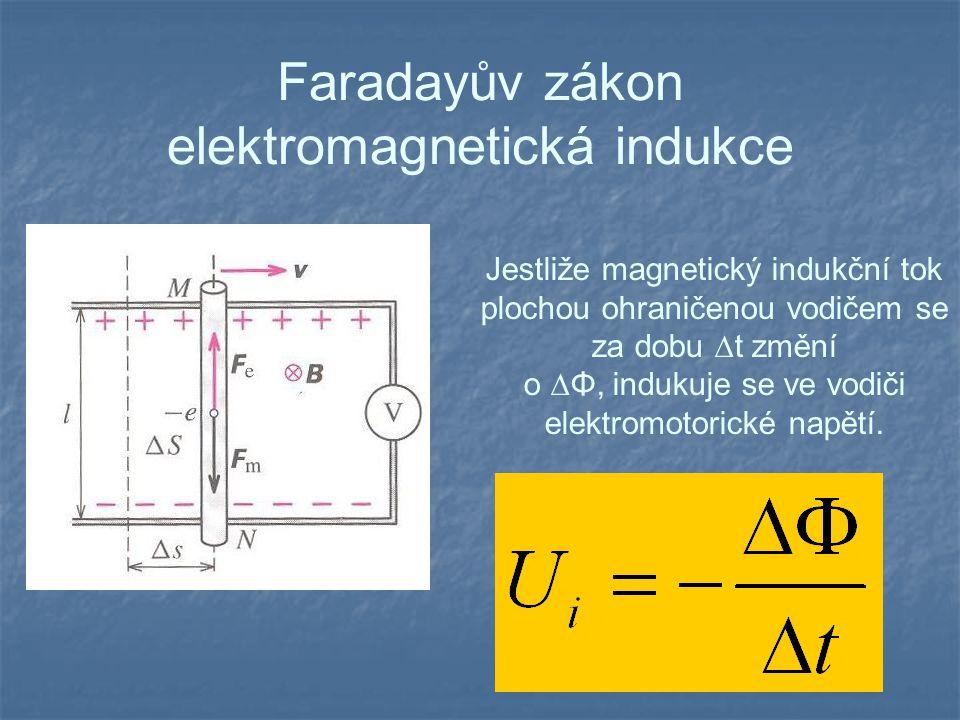 Faradayův zákon elektromagnetická indukce
