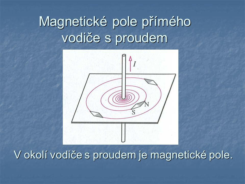 Magnetické pole přímého vodiče s proudem