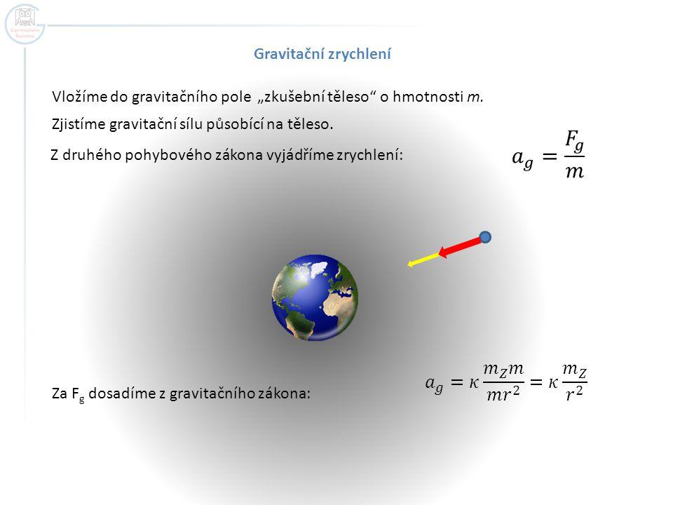 𝑎 𝑔 = 𝐹 𝑔 𝑚 𝑎 𝑔 =𝜅 𝑚 𝑍 𝑚 𝑚𝑟 2 =𝜅 𝑚 𝑍 𝑟 2 Gravitační zrychlení