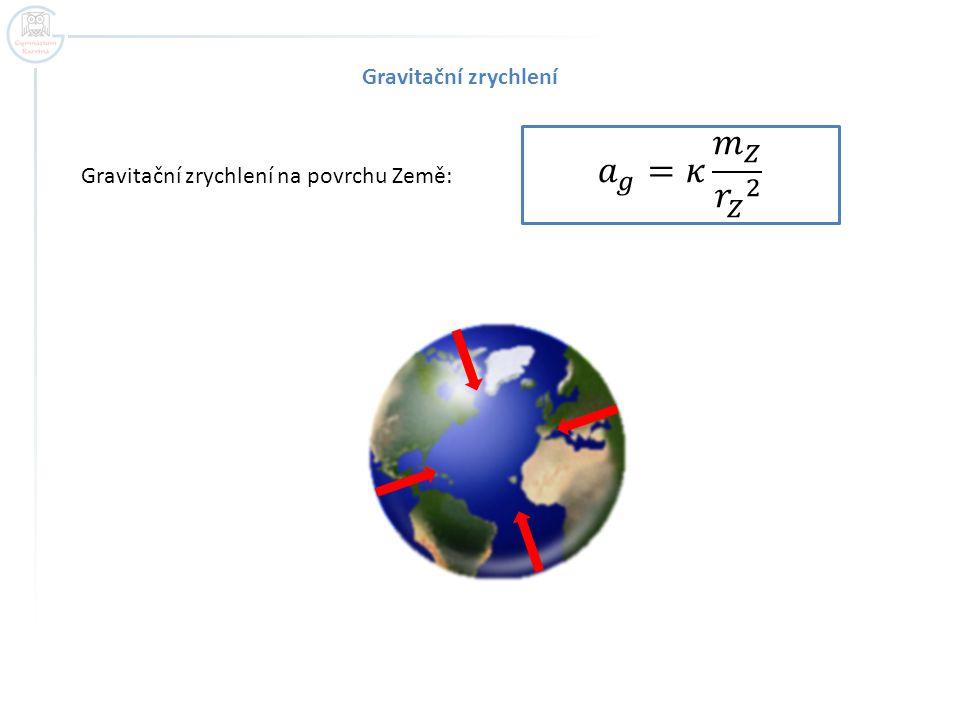 𝑎 𝑔 =𝜅 𝑚 𝑍 𝑟 𝑍 2 Gravitační zrychlení