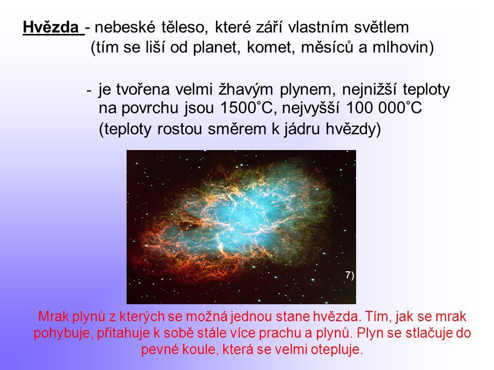 Hvězda - nebeské těleso, které září vlastním světlem