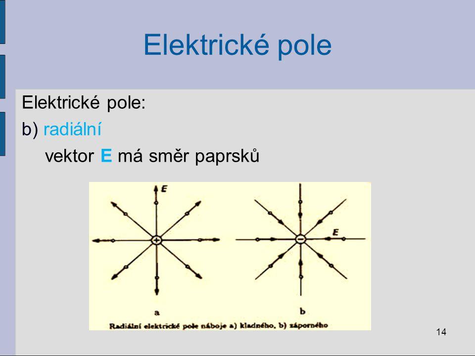 Elektrické pole Elektrické pole: b) radiální vektor E má směr paprsků