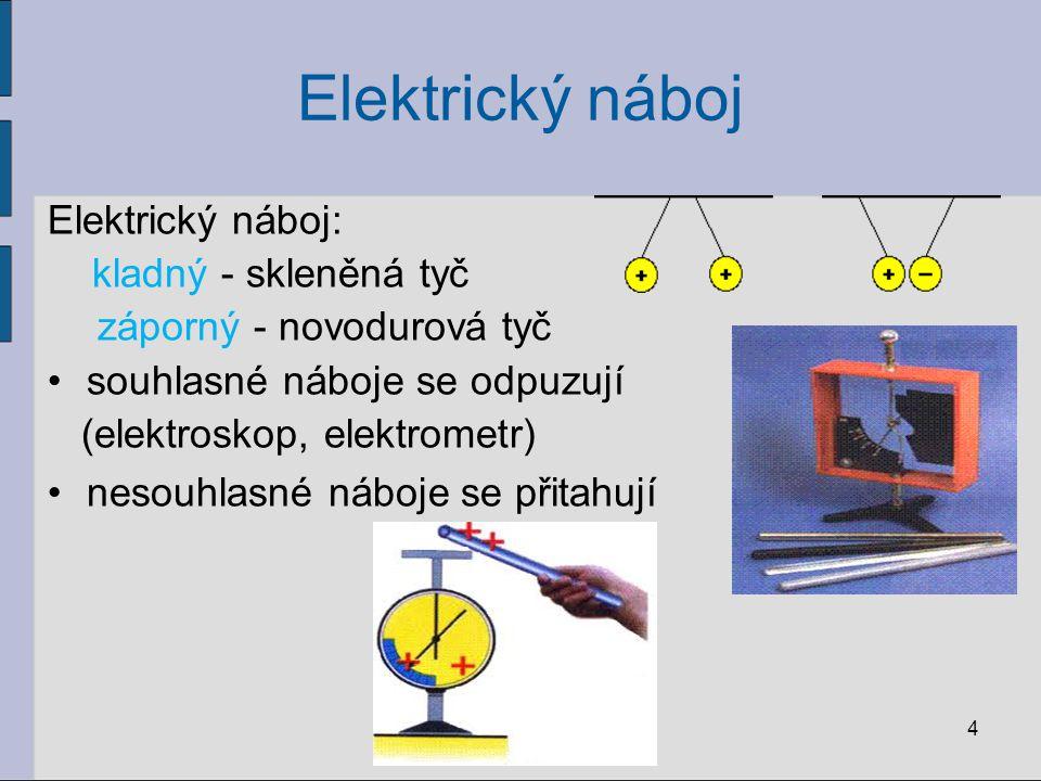 Elektrický náboj Elektrický náboj: kladný - skleněná tyč