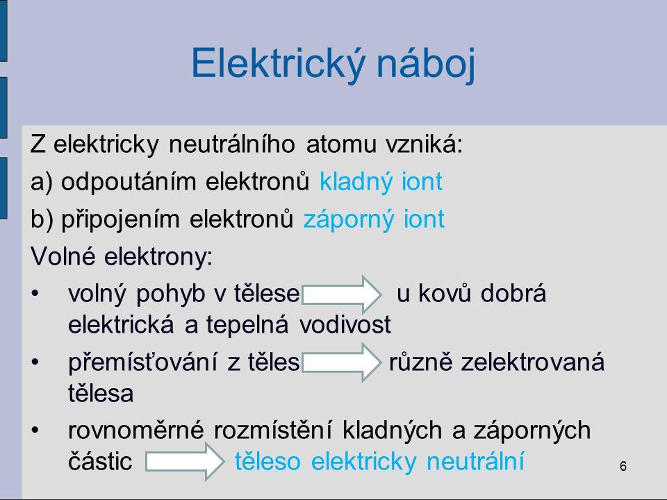 Elektrický náboj Z elektricky neutrálního atomu vzniká: