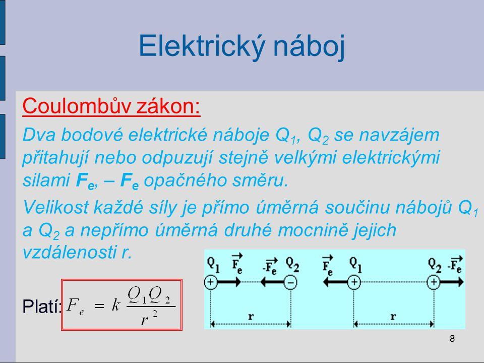 Elektrický náboj Coulombův zákon: