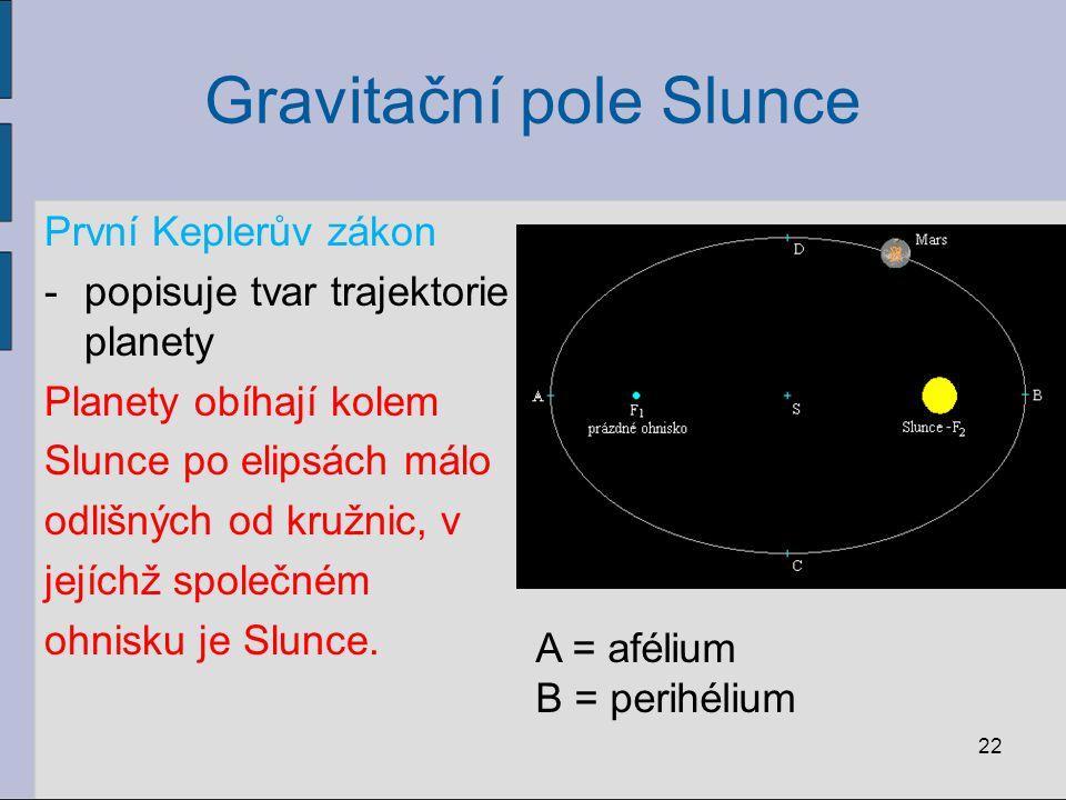 Gravitační pole Slunce