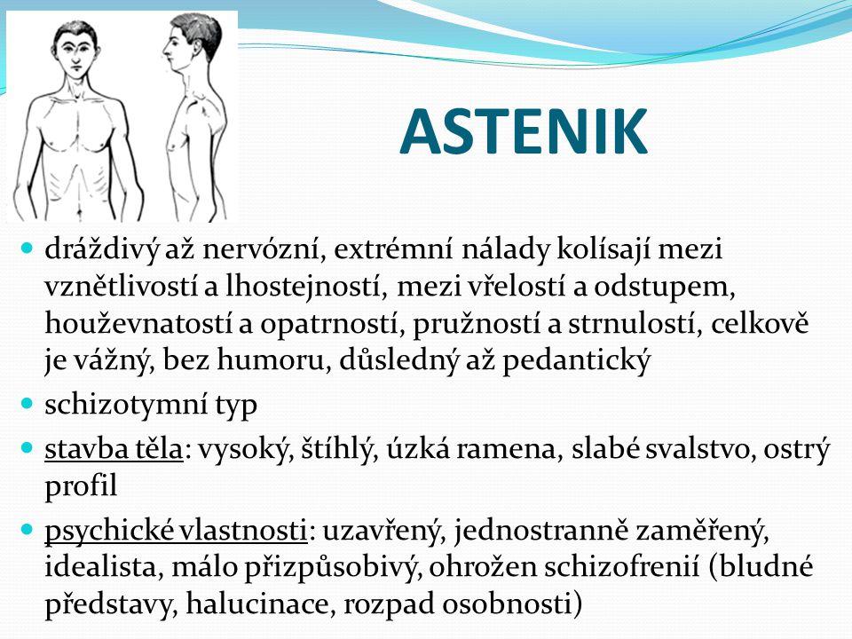 ASTENIK