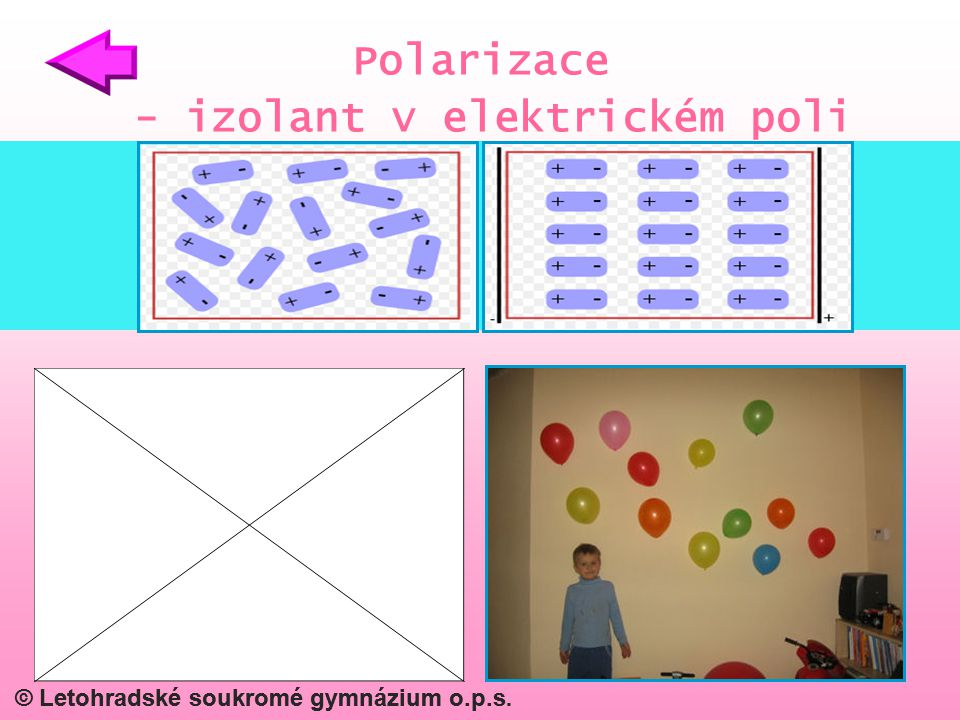 Polarizace - izolant v elektrickém poli