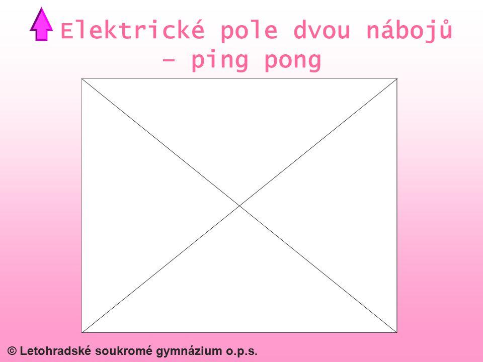 Elektrické pole dvou nábojů – ping pong