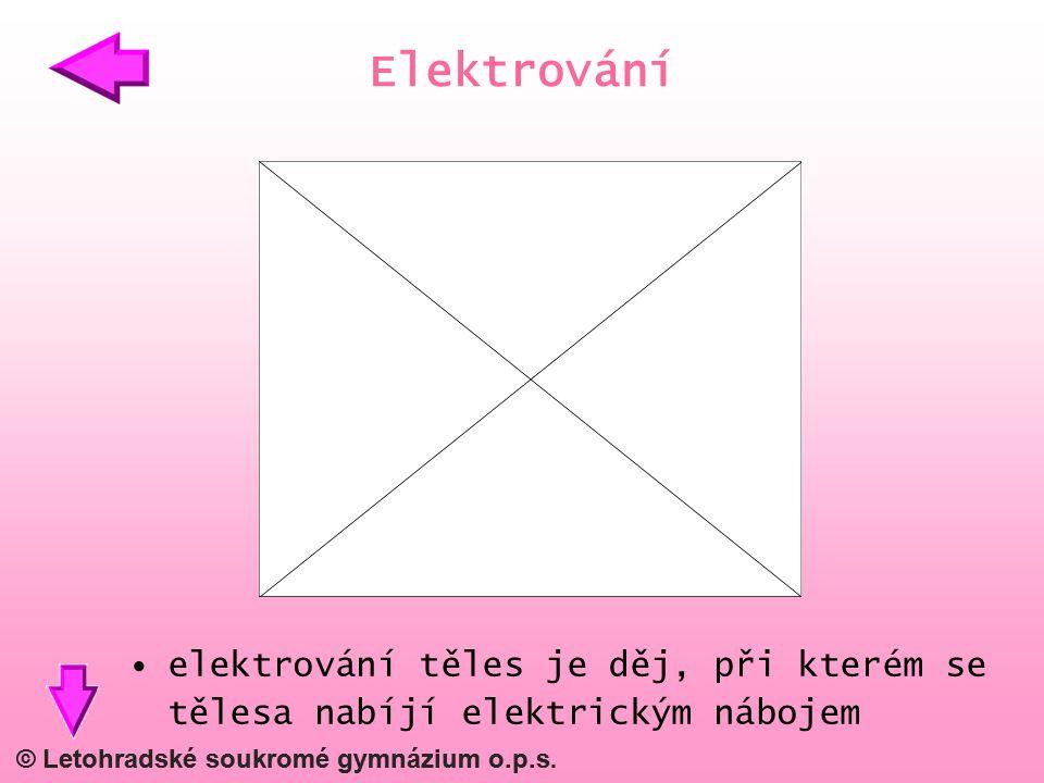 Elektrování