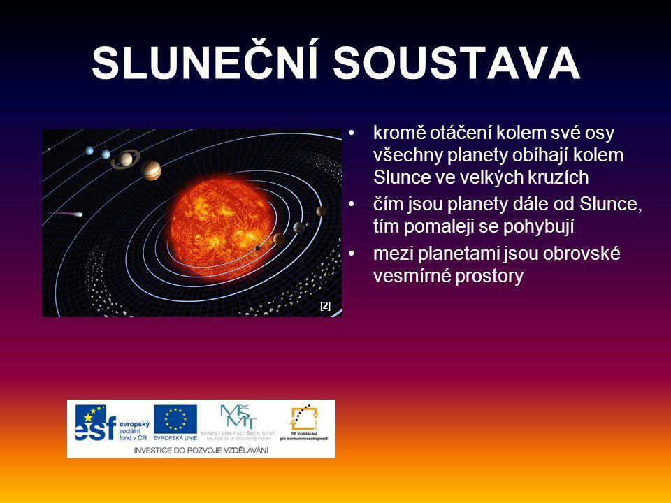 SLUNEČNÍ SOUSTAVA kromě otáčení kolem své osy všechny planety obíhají kolem Slunce ve velkých kruzích.