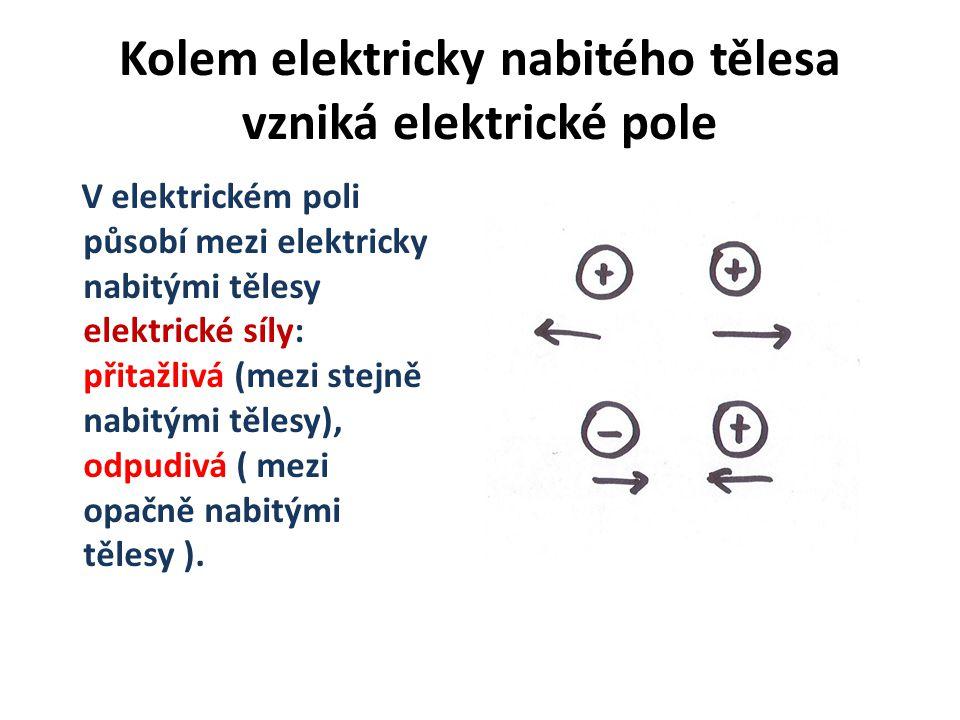 Kolem elektricky nabitého tělesa vzniká elektrické pole