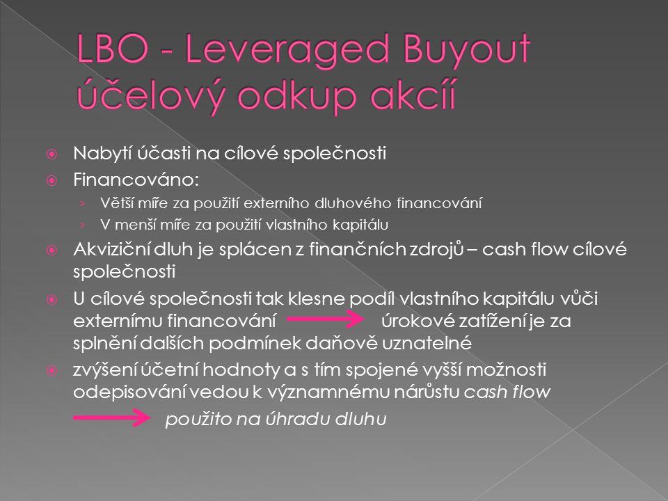 LBO - Leveraged Buyout účelový odkup akcíí